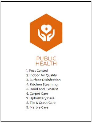 Public Health ast service 17-01-2021